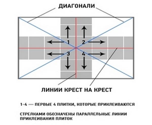 Наклейка потолочной плитки своими руками по диагонали 53