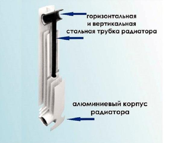 batarei-otopleniya-kakie-luchshe-3